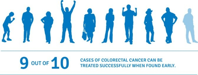 colorectal cancer prevention