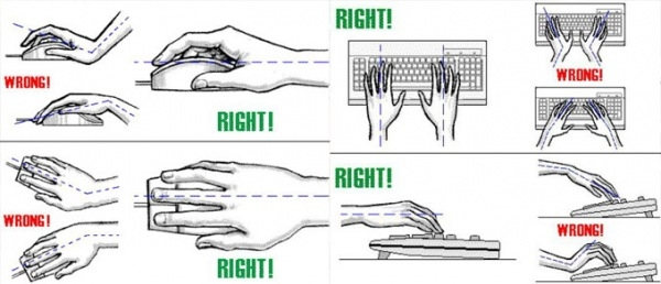 mouse keyboard right way
